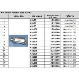 Xy lanh khí nén TPC AM2BN bore size 63